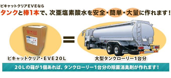 20Lのセットで、タンクローリー1台分の次亜塩素酸水が作れます!